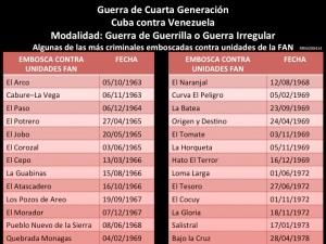 GIVG Guerrilla